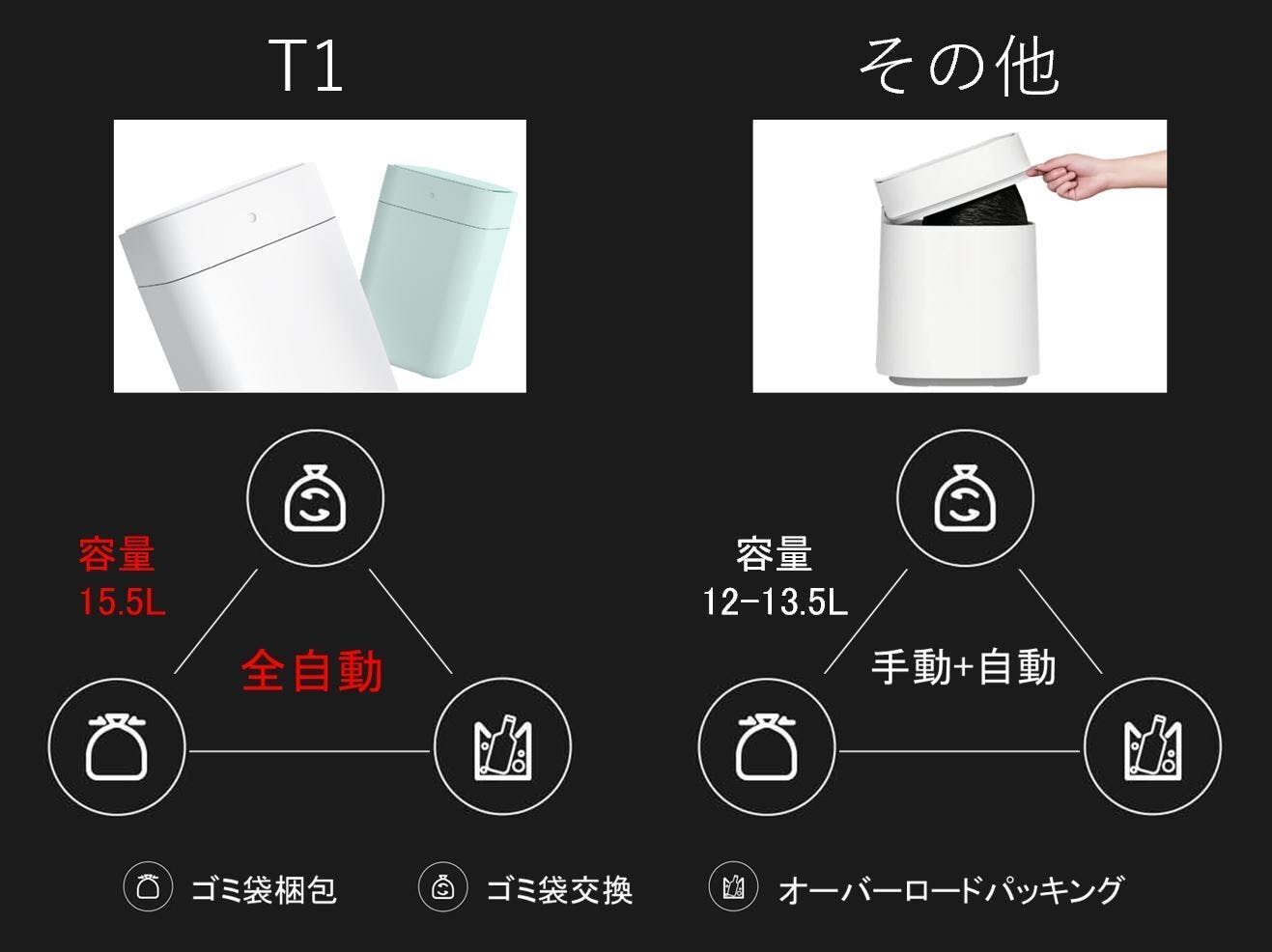 全自動スマートゴミ箱_02