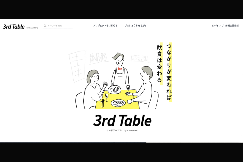 3rd Table